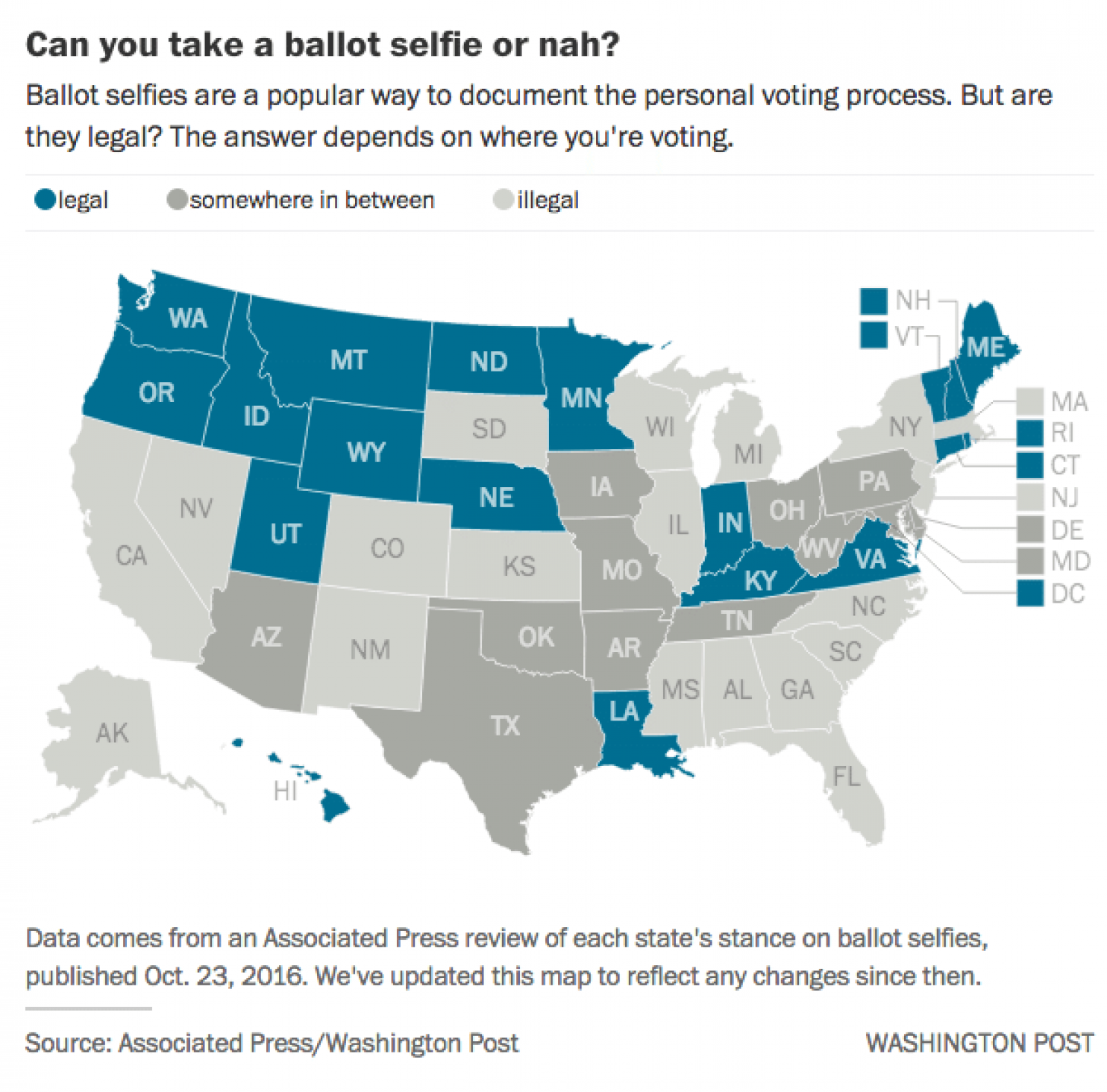 US map of the legal status of taking ballot photos in all 50 states